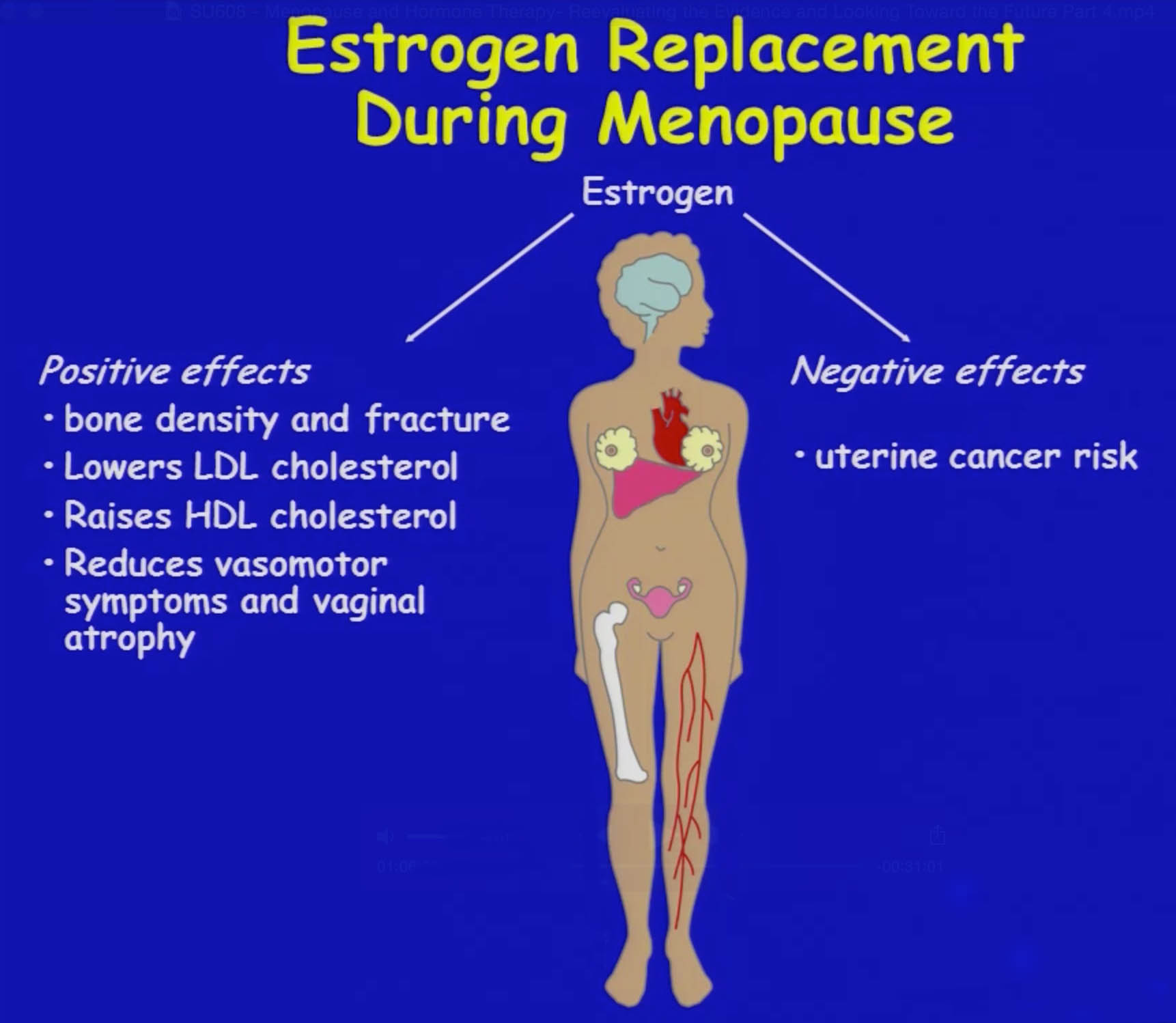 hormone treatment for menopause